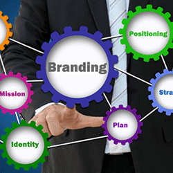 Branding and strategic brand development in Cleveland, Ohio