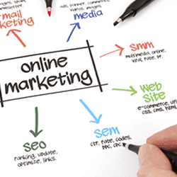 Online Marketing Communications & Social Media - The Fairmount Group