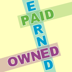Paid, earned and owned media
